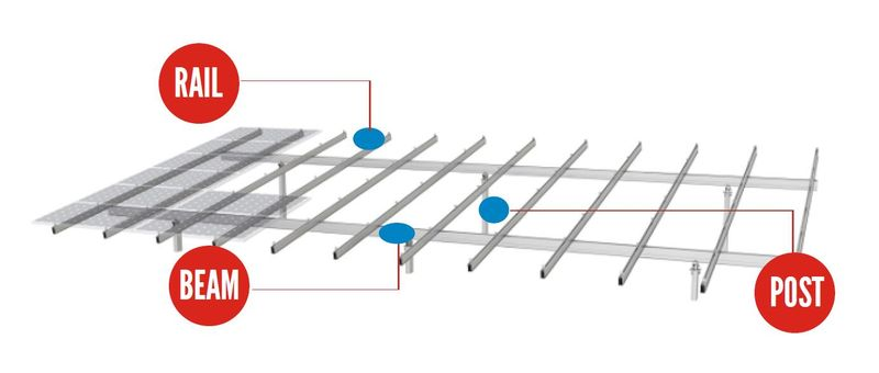 S pile ground mounting rack